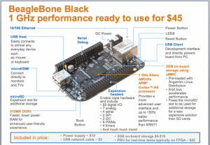 BeagleBone Black specifications
